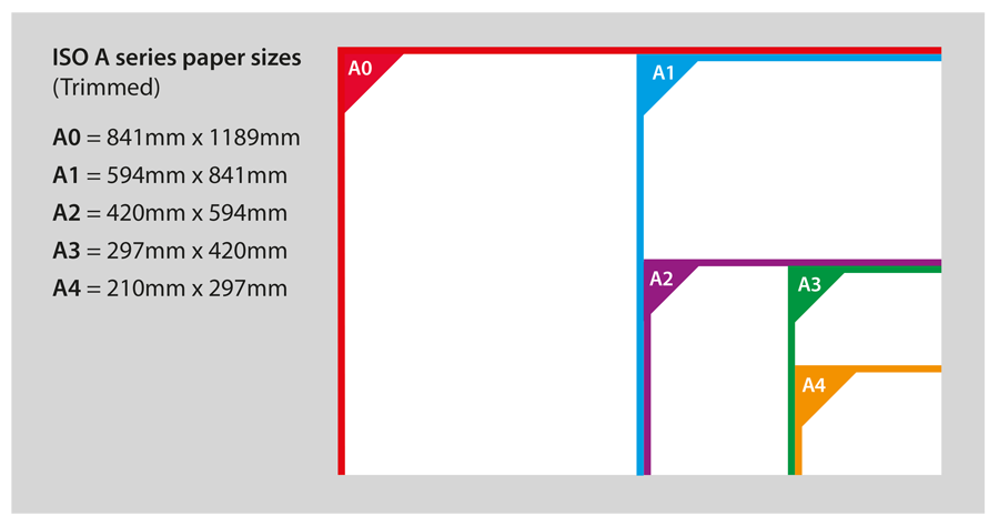 What is standard poster size of a print