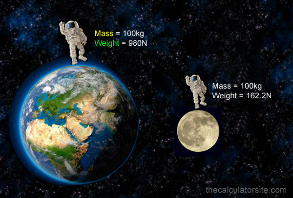 Mass vs weight on the earth and moon - example