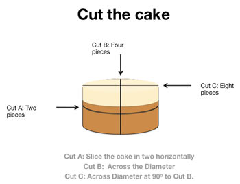 how to cut fish into equal pieces