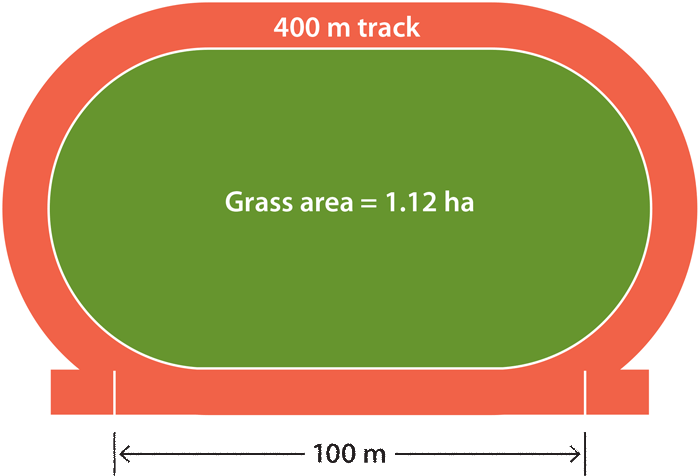 Measurements Of An Athletics Track And Field