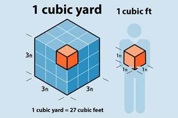 Diagram of feet and cubic yards