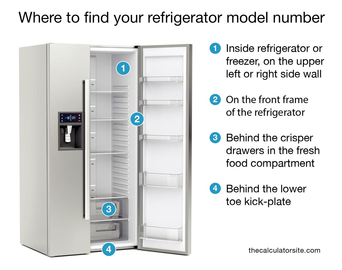 How to locate your refrigerator model number