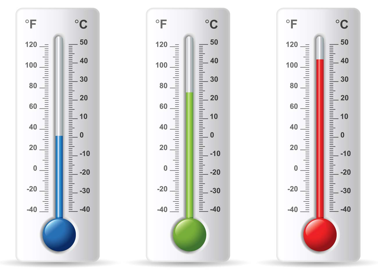 Fahrenheit to celsius formula charts and conversion thermometer readings nvjuhfo Image collections
