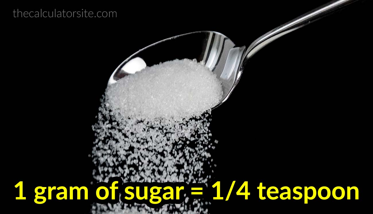 1 gram of sugar equals 1/4 teaspoon