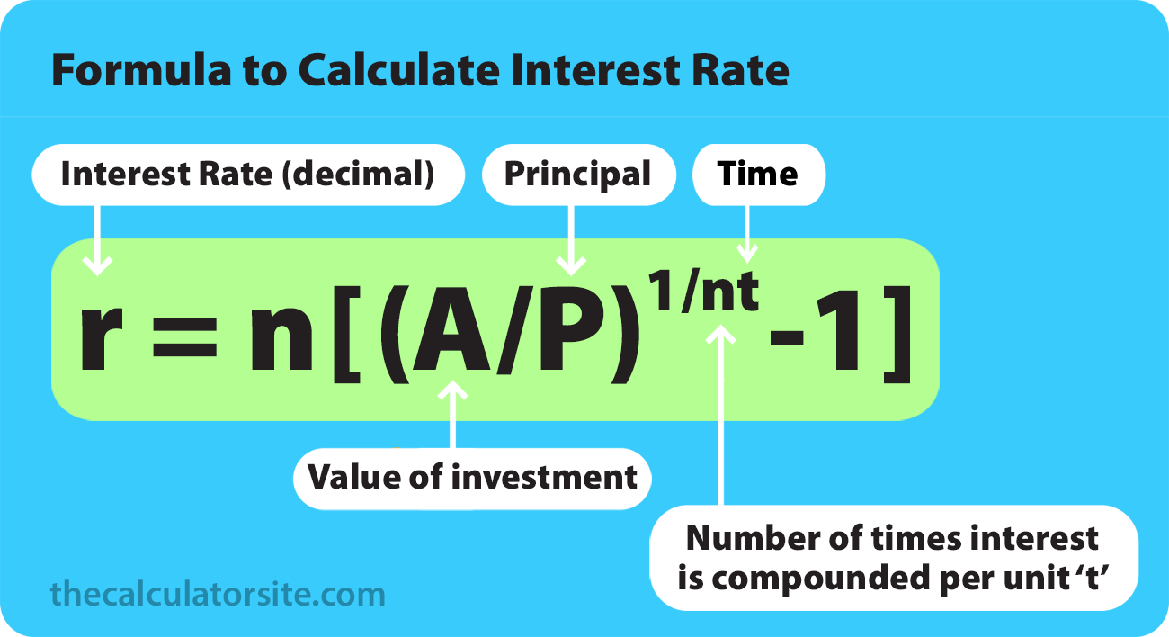Formula For Calculating Interest Rate