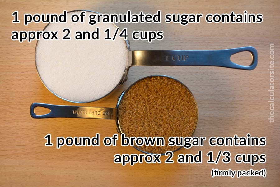 Cups in a pound of granulated and brown sugar