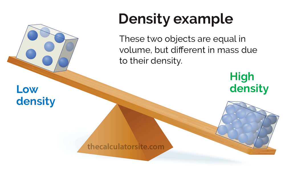 An example of density relating to volume and weight