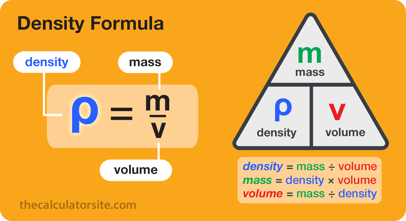 The density formula - click for full article about density