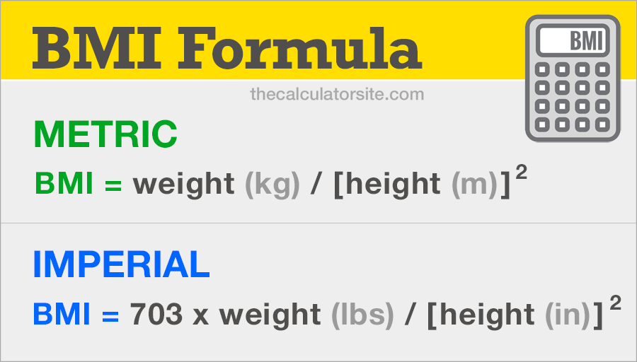 The BMI formula (metric and imperial)