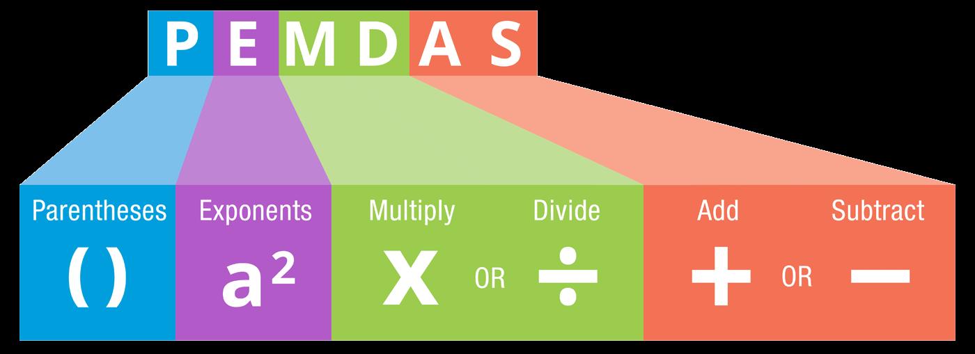 Image result for pemdas