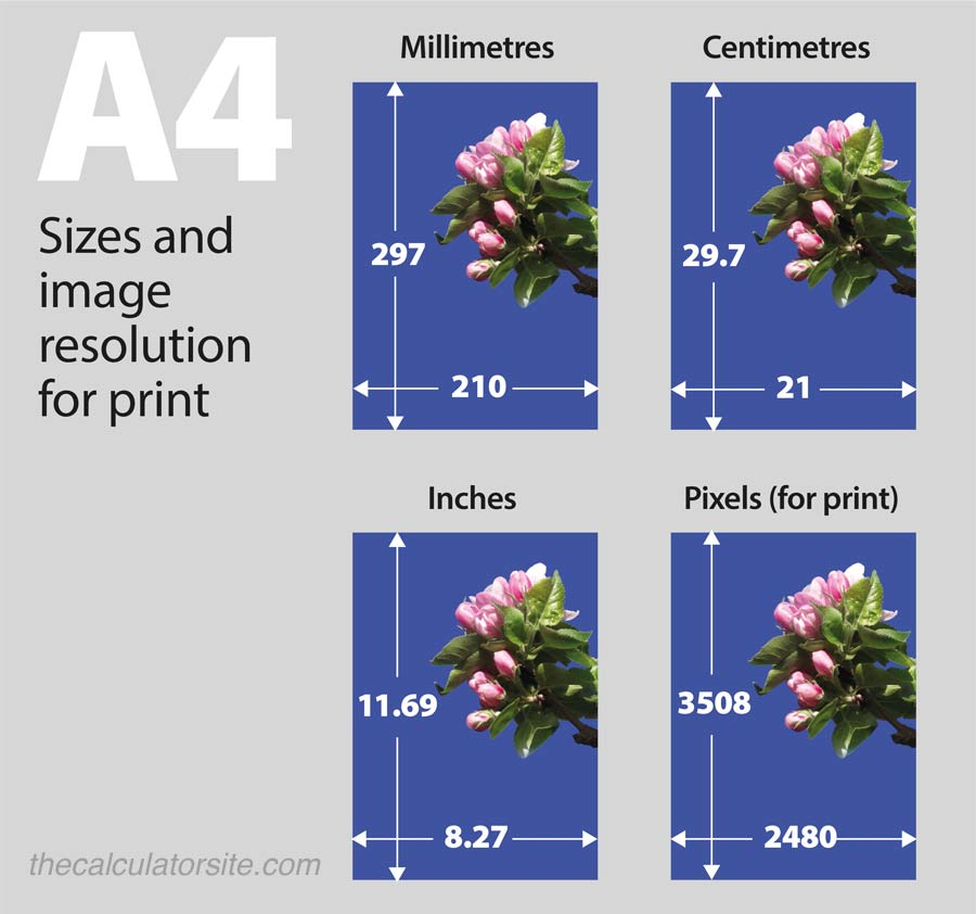 how to create an image by pixel size