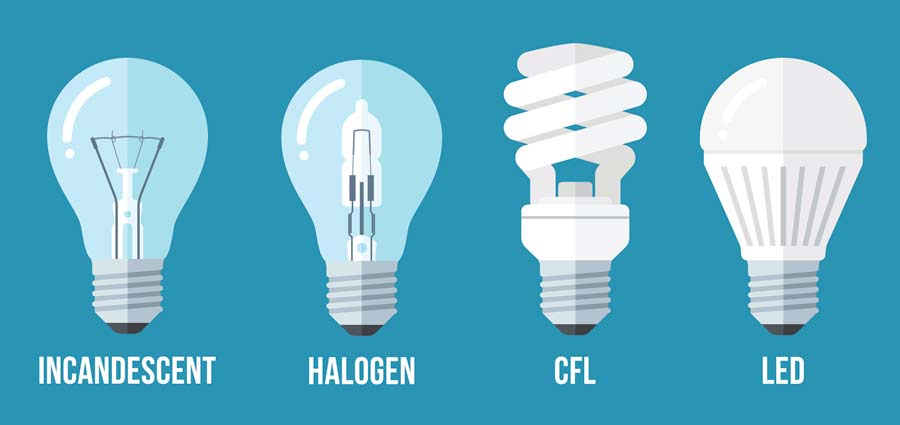 Different types of light bulb