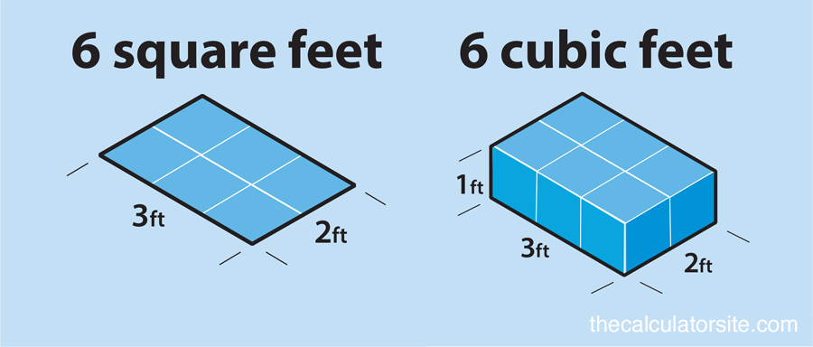 Square Feet to/from Cubic Feet Calculator